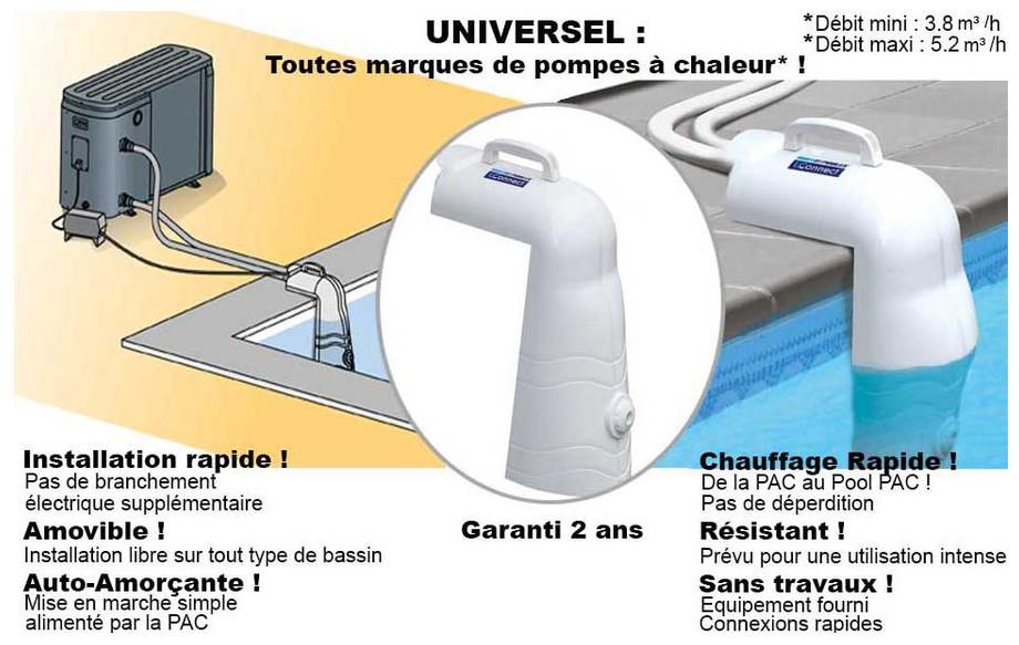 Pac Pool Universel pour pompe à chaleur  piscine en situation