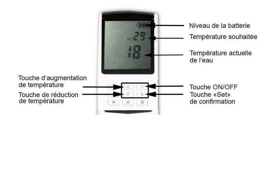 télécommande de la pompe à chaleur Pacfirst Plus en situation