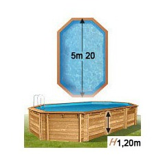 Code promo procopi bons et codes de r ductions procopi for Reduction piscine center
